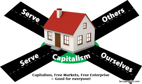 Capitalism, freemarkets, and free enterprises are good for everyone!